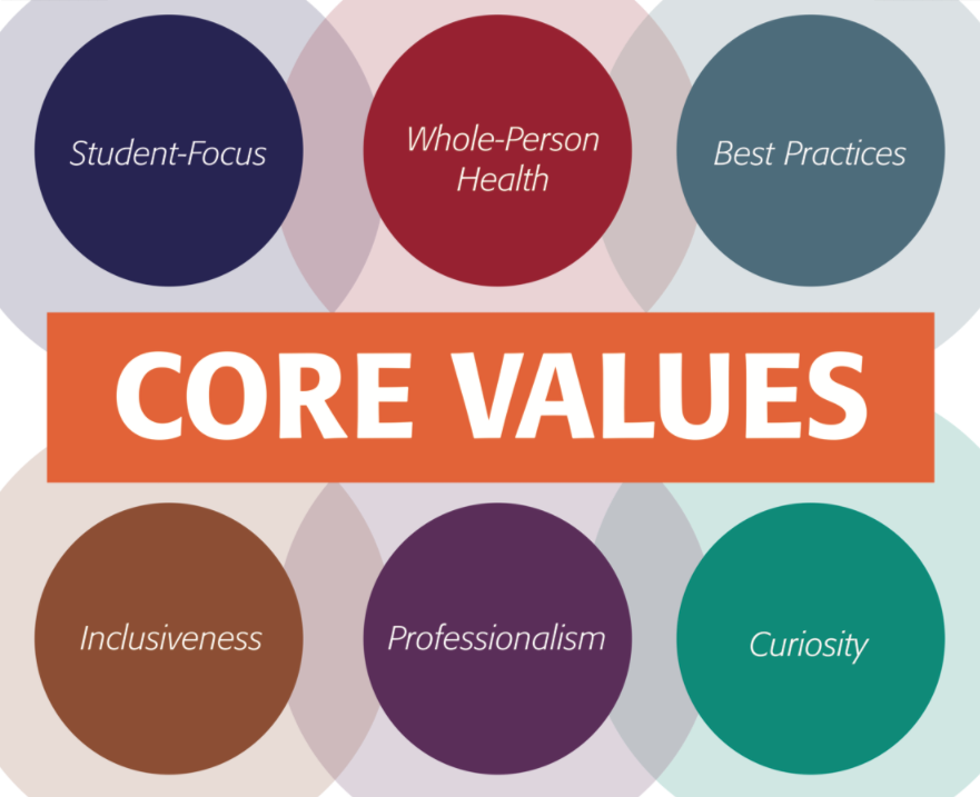 Core Values Full Icon