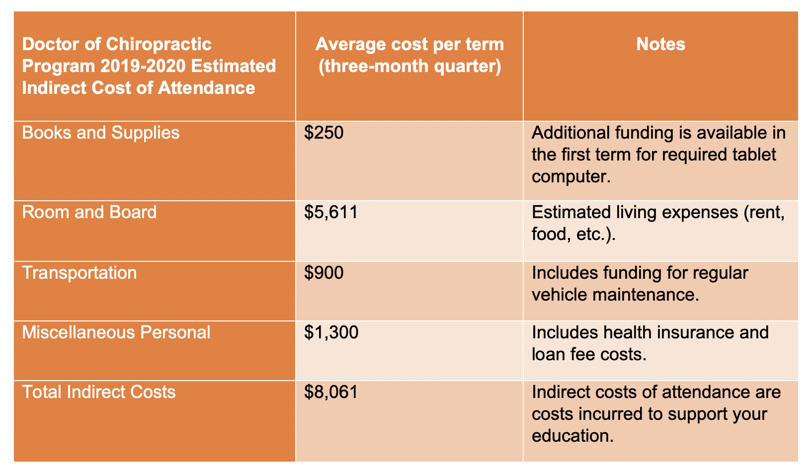 Costs incurred for living and transportation as well as books and supplies to support your education are indirect costs not charged by the university.